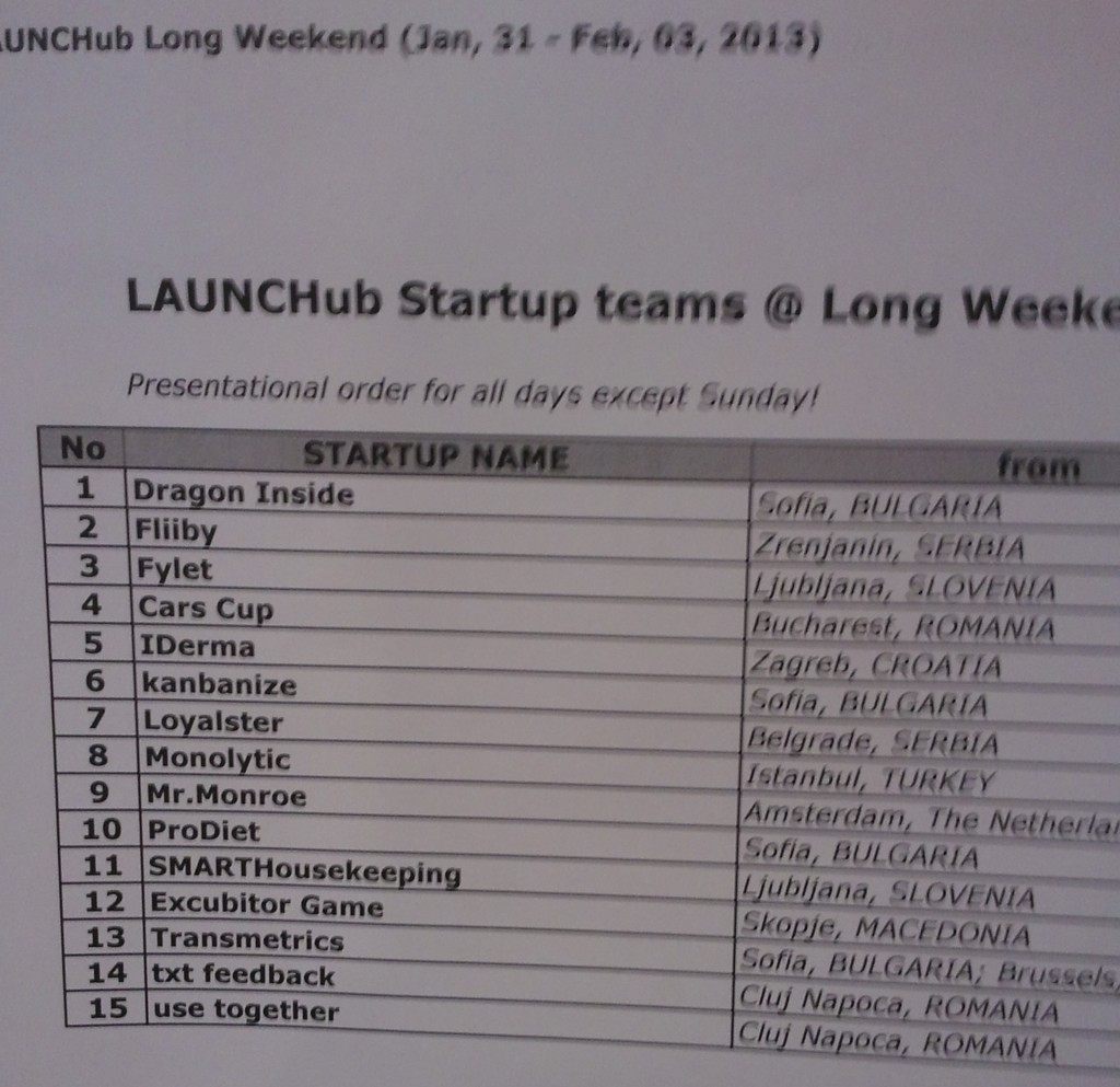 LAUNCHub shortlisted teams