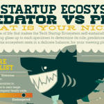 17f4startup-ecosystem-infographic-new