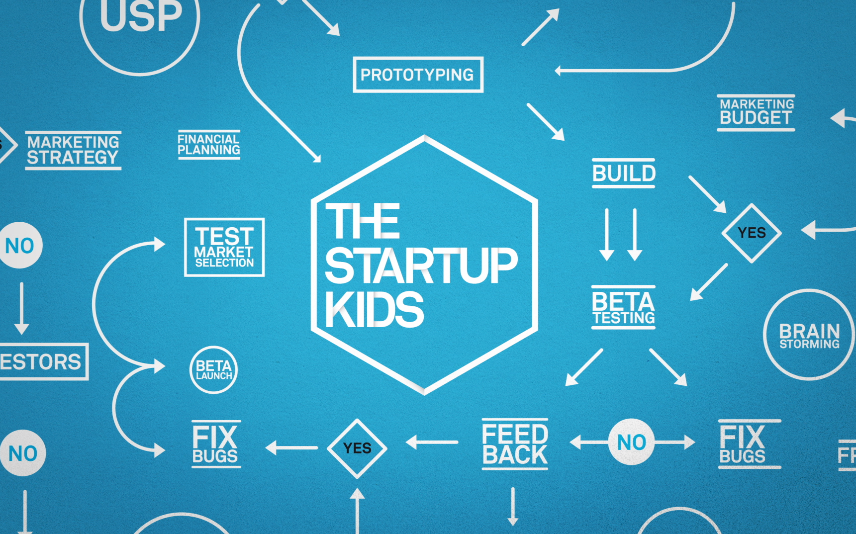 The-Startup-Kids-
