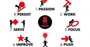 8 правила на успеха според Ричард Ст. Джон