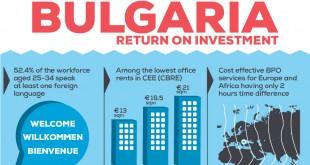 Нови две рекламни инфографики на България