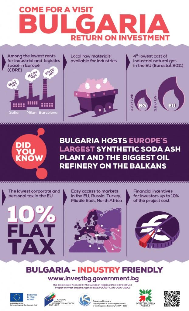 Industry_primishlenost_Invest_in_Bulgaria