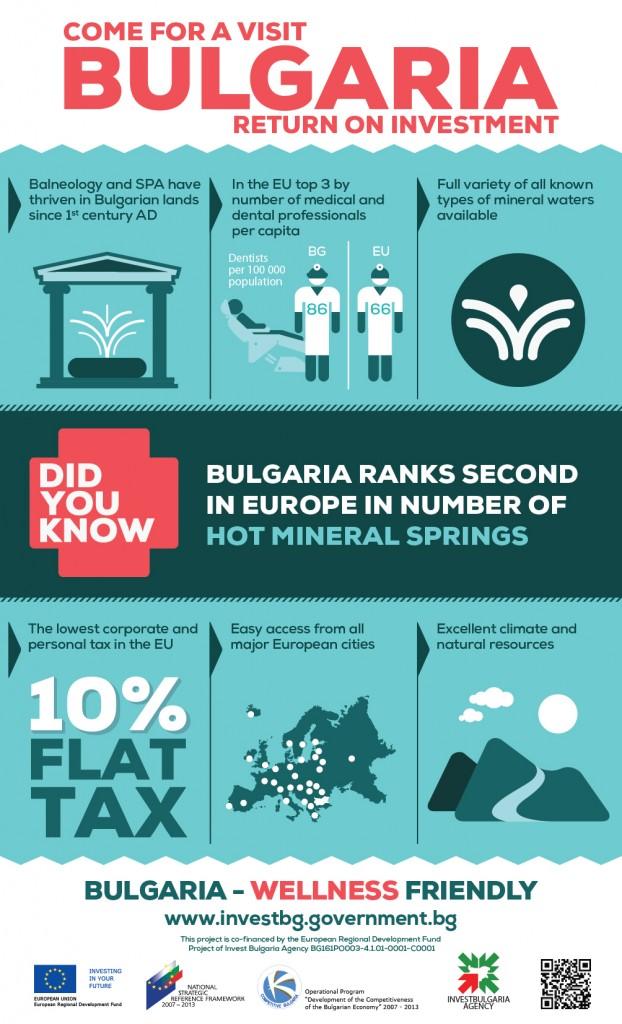 healthcare_wellness_zdraveopazvane_Invest_in_Bulgaria