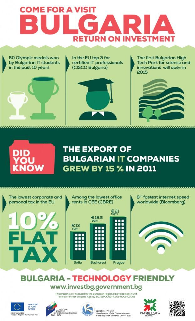 IT_tehnologii_Invest_in_Bulgaria