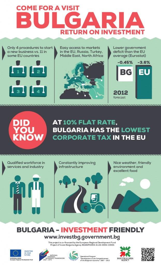 Invest_in_Bulgaria