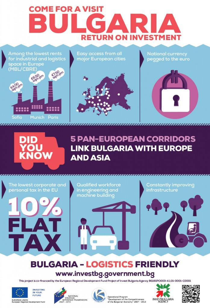 logistics_logistika_Invest_in_Bulgaria