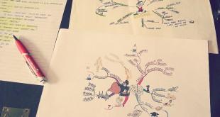 Какво са мисловни карти и как да ги приложим в бизнеса