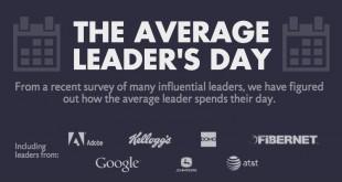 """Как лидерите на """"Форчън 500"""" компании, прекарват всяка минута от деня (Инфографика)_cover"""