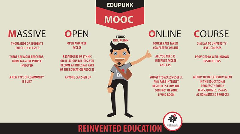 Образование от дивана – MOOCs