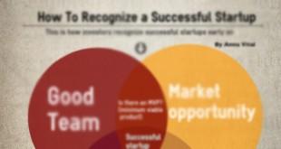 Виж как инвеститорите разпознават един успешен стартъп (Инфографика)