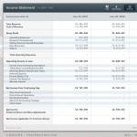 Структуриране на финансовото представяне на дадена компания