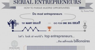 serial-entrepreneurs-how-to-pursue-multiple-opportunities-infographic_cover
